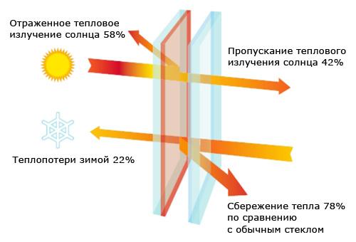 ClimaGuard-Solar